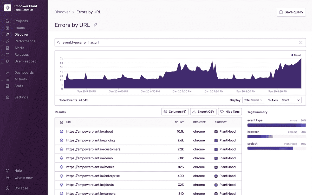 Page displaying a graph of error spikes by URL, the event tag summary, and results of the query.